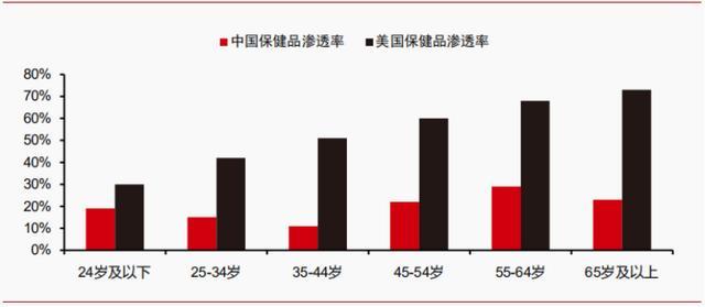衰老研究的目标不是长寿,而是健康的长寿——专访中国香港基因港公司总裁、首席科学家王骏博士