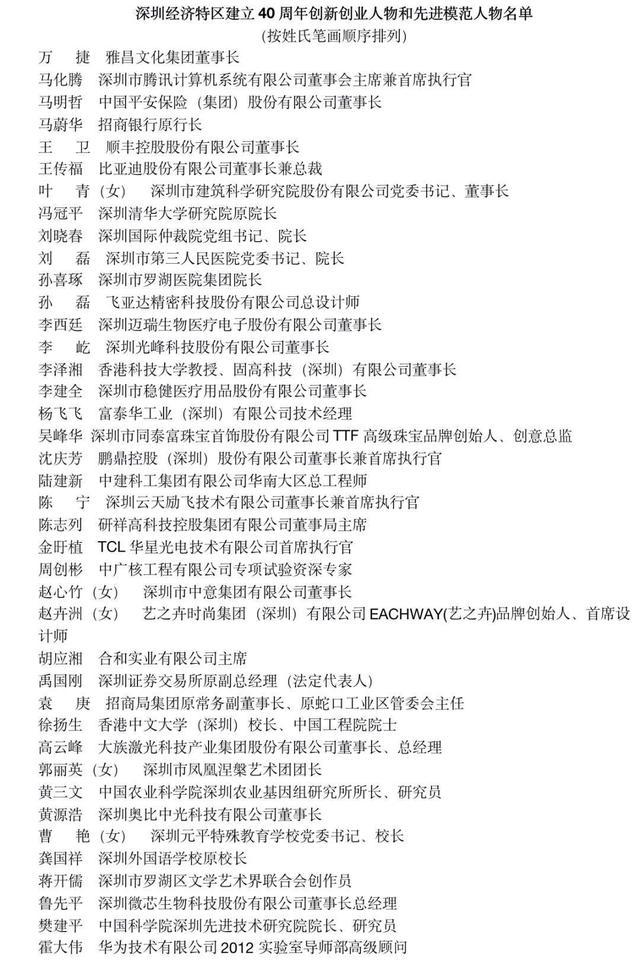 深圳经济特区40周年创新创业人物和先进模范人物