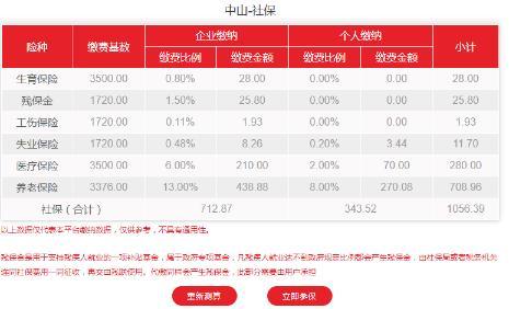 2021年广东中山市一档个人社保费用预算表