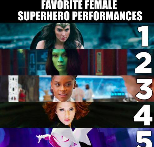 女超级英雄大排名,神奇女侠第一黑寡妇第四,惊奇队长没名次?