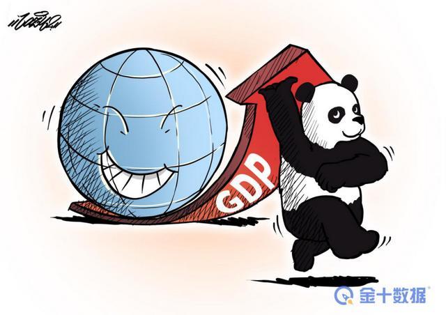 2020年世界经济将委缩4