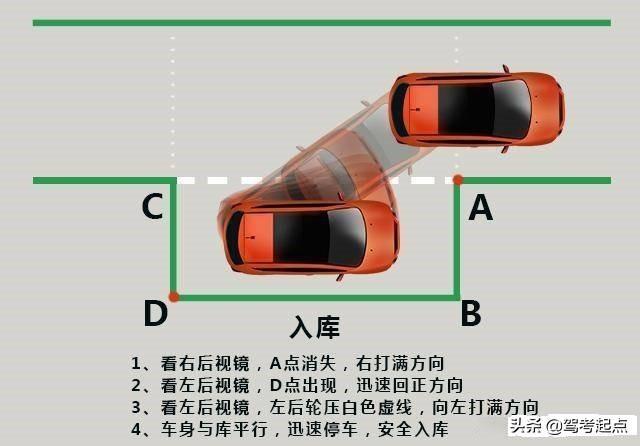 「建议收藏」驾考各科目知识点,记下了你的驾照就到手了插图(5)