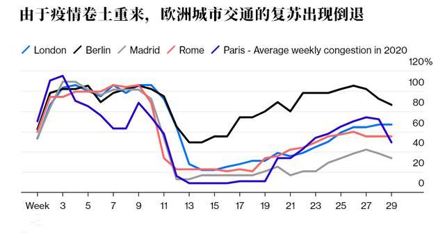 """原油需求停滞,欧佩克决策或成""""败笔""""!油价会迎来下跌吗-今日股票_股票分析_股票吧"""