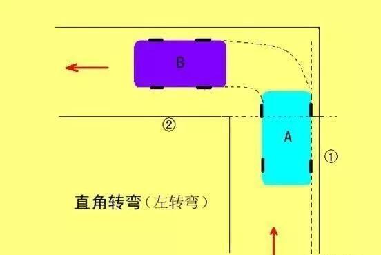 科目二的一些小技巧,让你的科目二变的简单,至少80分妥妥的插图(4)