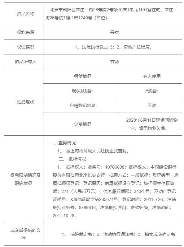 贾跃亭前妻甘薇拍卖北京豪宅,面积近200平方米,1545万元起拍-今日股票_股票分析_股票吧