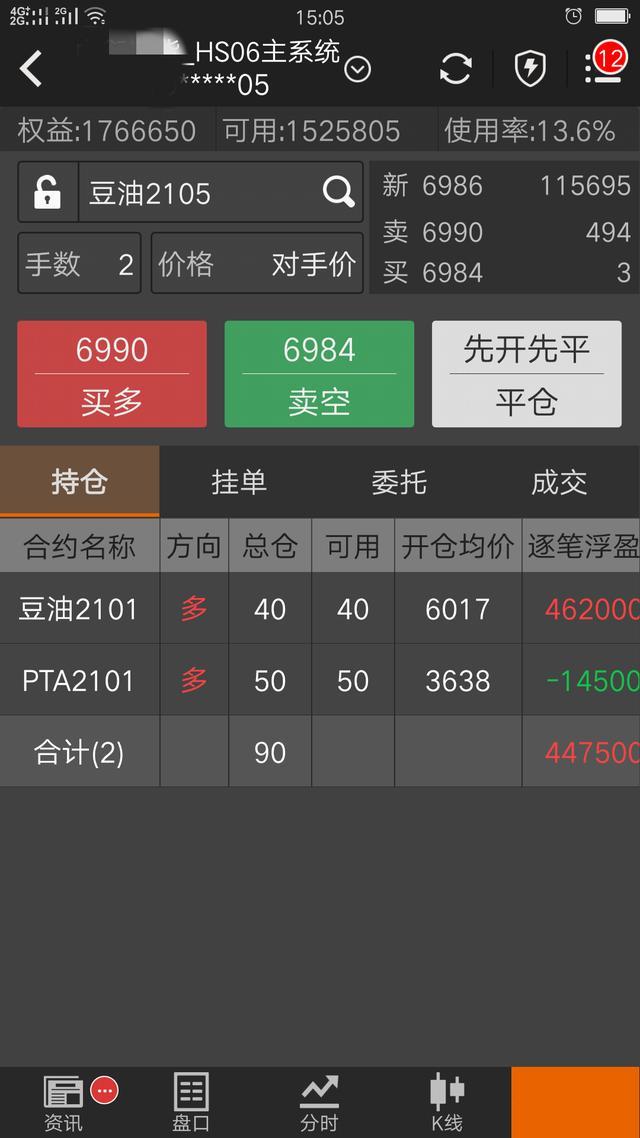 9.22期货实战展示:恐慌踩踏