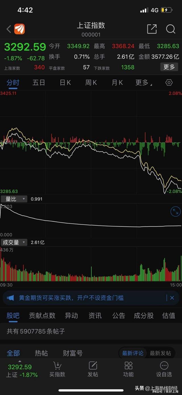 股市反弹之路为何艰难重重,跳水原因找到了!股民:想解套太难了