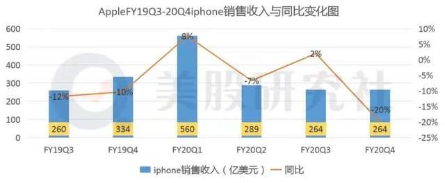首次授权中国区独立维修商,高冷的苹果也为