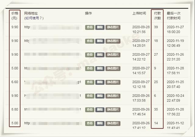 无人值守项目:流量自动化成交,亲测轻松赚了1477.5元! 可延伸放大!