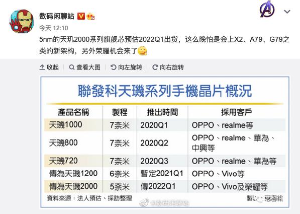 「科技V报」华为P50 Pro渲染视频曝光;荣耀新机将搭载天玑2000处理器-20210118-VDGER