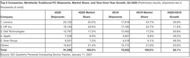 巨头财报来袭系好安全带,苹果、微软、特斯拉谁将开启美股巨震?
