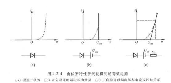 从交流电转直流电出发调研二极管的使用