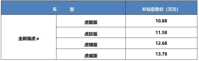 十万元级超值纯电SUV 全新瑞虎e 10.88万元起焕新来袭