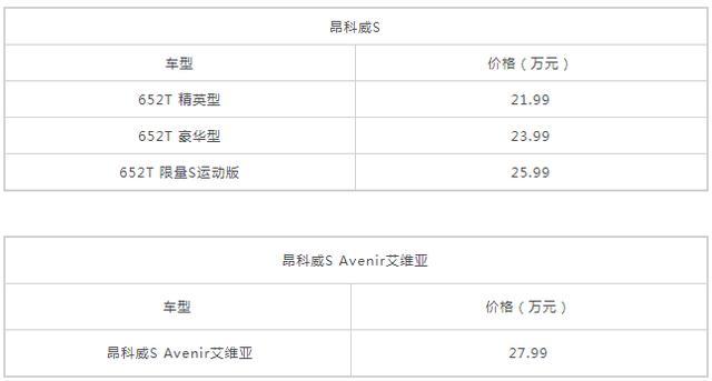 别克昂科威S及Avenir版上市 21.99万—27.99万元