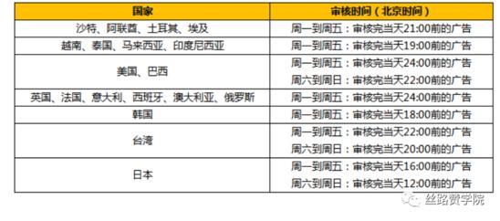 玩转海外抖音的电商客户指导手册(图4)