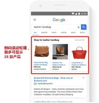 谷歌广告类型,哪种广告更适合你的业务需求(图6)