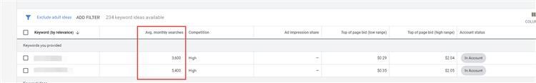谈谈Facebook和谷歌广告的区别 - 你的产品该用哪个广告平台?(图9)