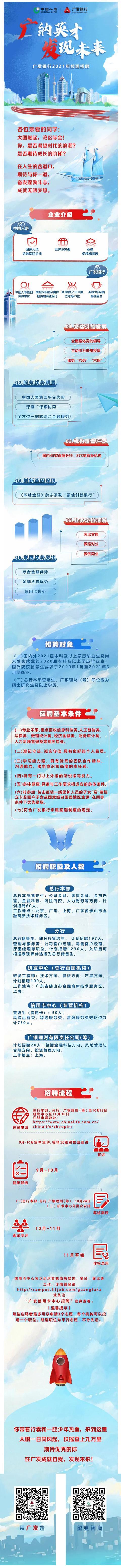 广发银行给应届毕业生的一封信!