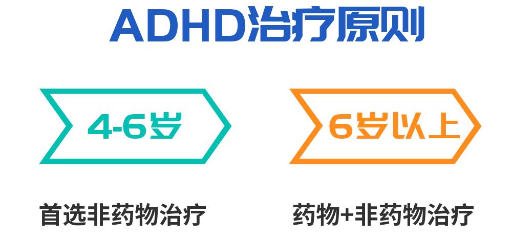 ADHD治疗原则
