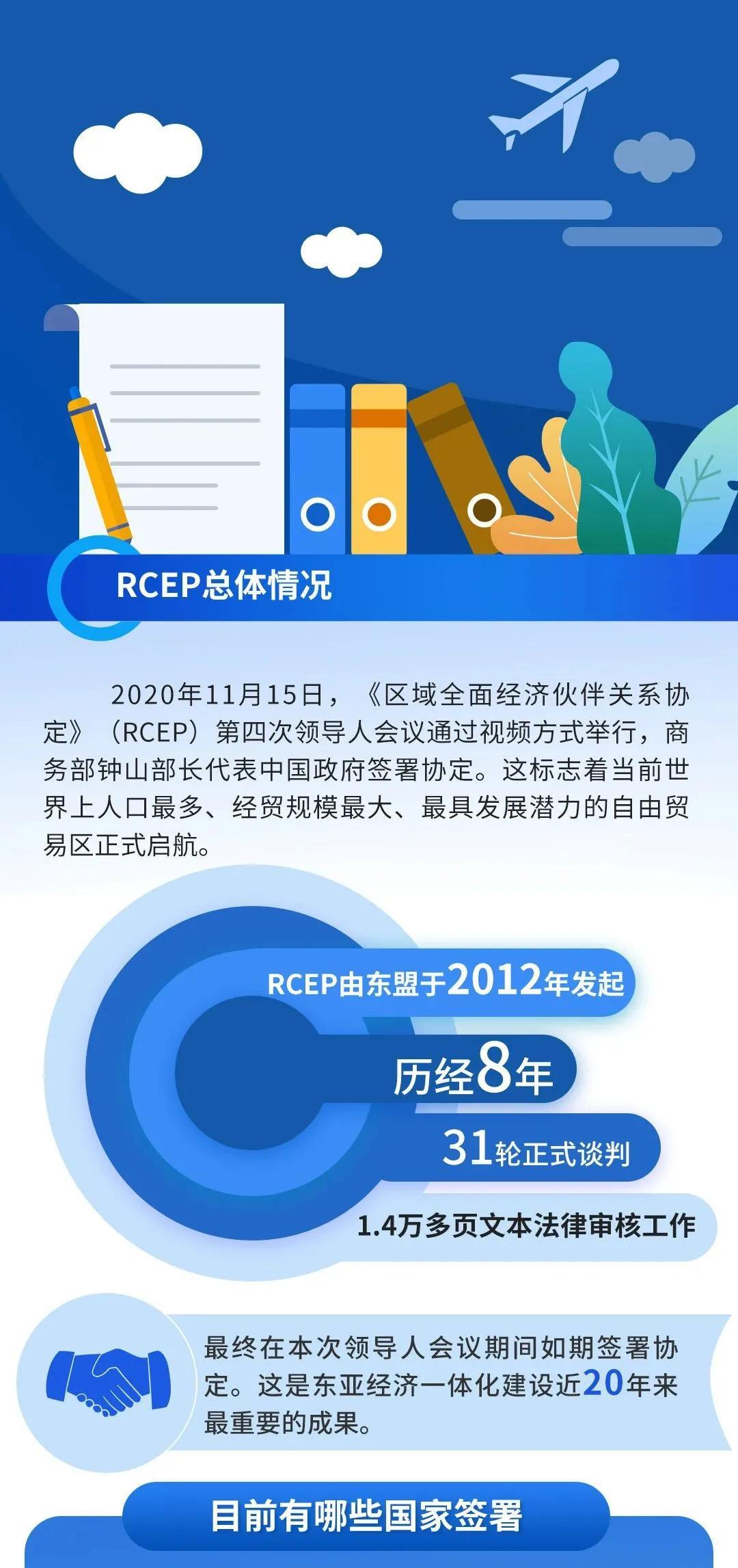 RCEP正式达成,商务部解读跨境电商重大利好!(图2)