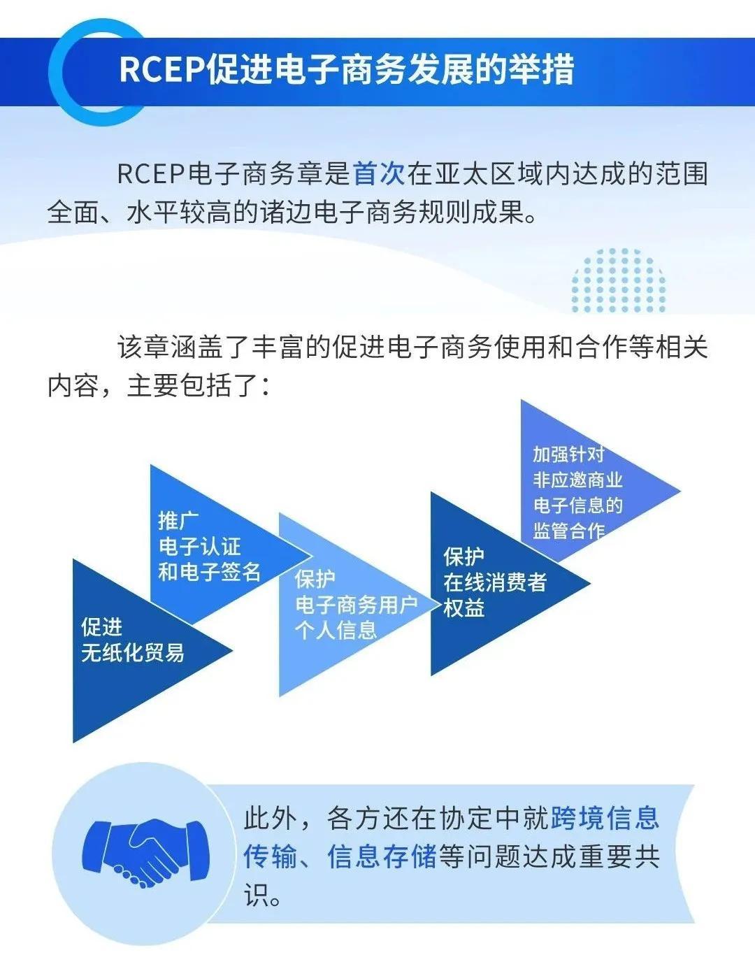 RCEP正式达成,商务部解读跨境电商重大利好!(图5)