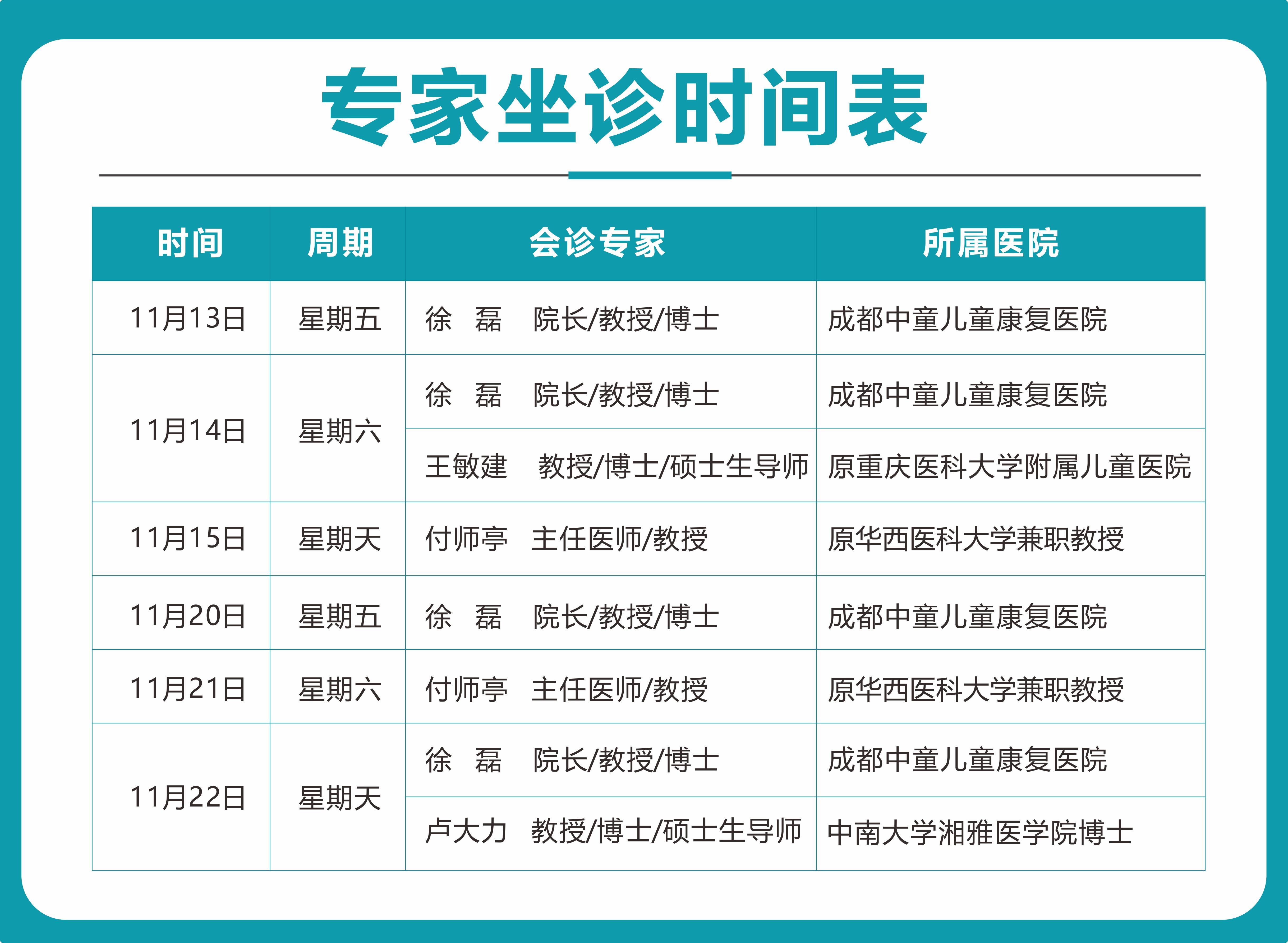成都中童儿童康复医院专家坐诊时间表
