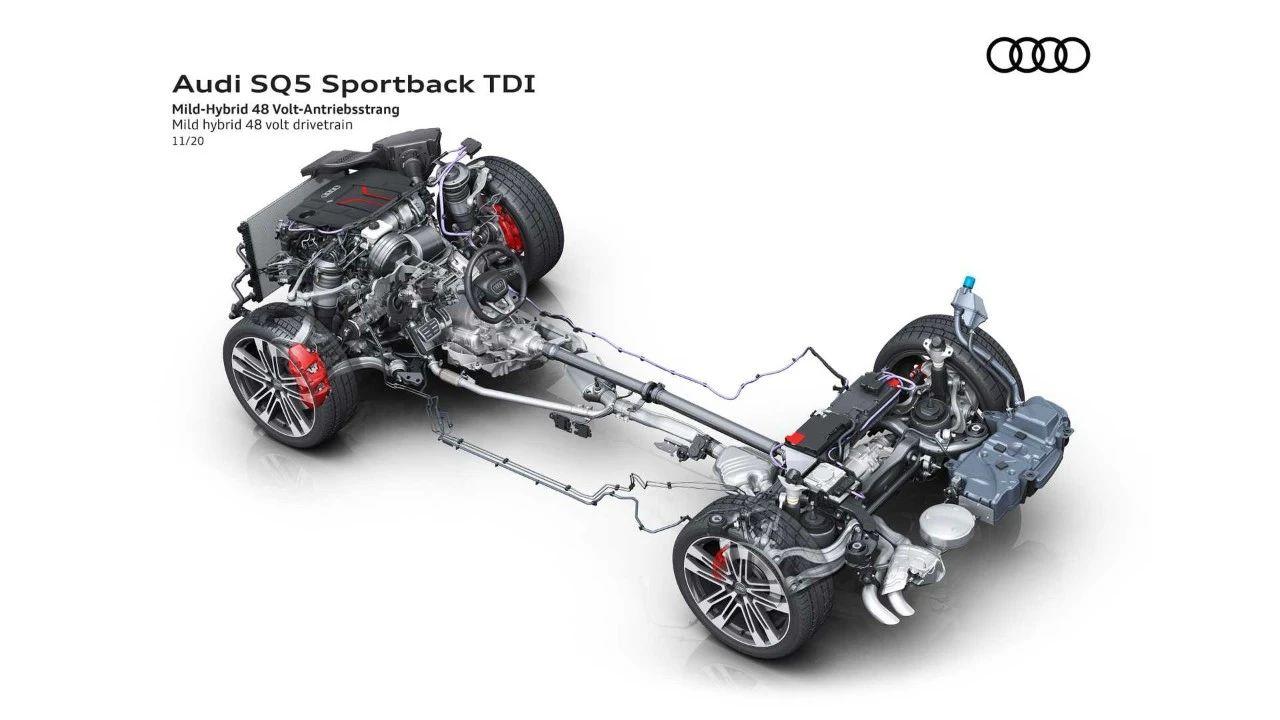 「汽车V报」奥迪SQ5 Sportback TDI官图曝光;长安UNI-T改装版正式发布-20201127-VDGER